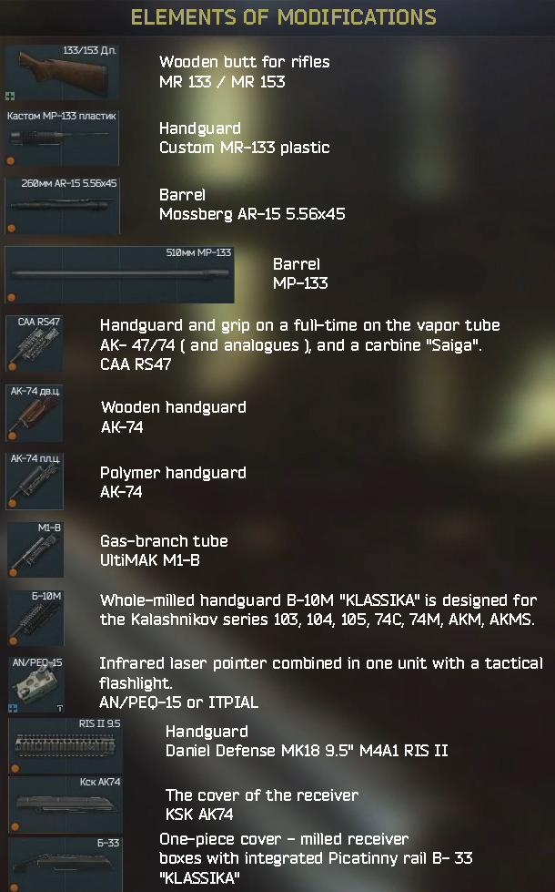 http://forum.escapefromtarkov.com/uploads/monthly_2016_03/56ee00f225033_ELEMENTSOFMODIFICATIONS_3.jpg.4767c00e46e2444323889f3abf964ee1.jpg