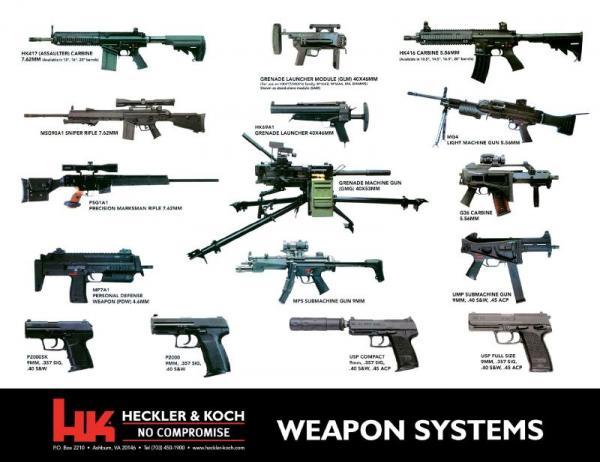 58f1eeefce0a9_7905acc5b09204fa46de0100a356a230--heckler--koch-awesome-guns.jpg.f0635d7c738f9f61eb48eb4f4b83a815.jpg