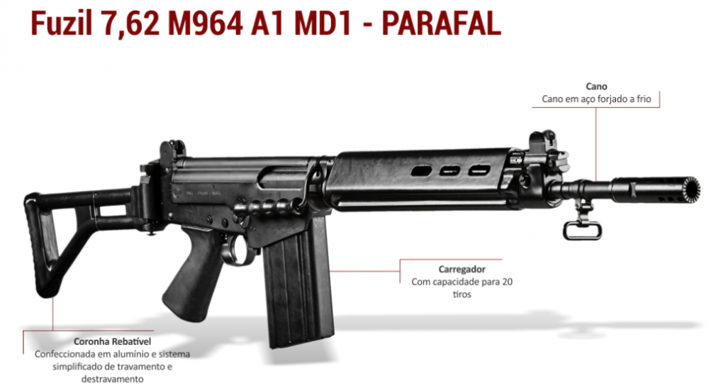 7.62 M964 A1 MD1 - PARAFAL Rifle