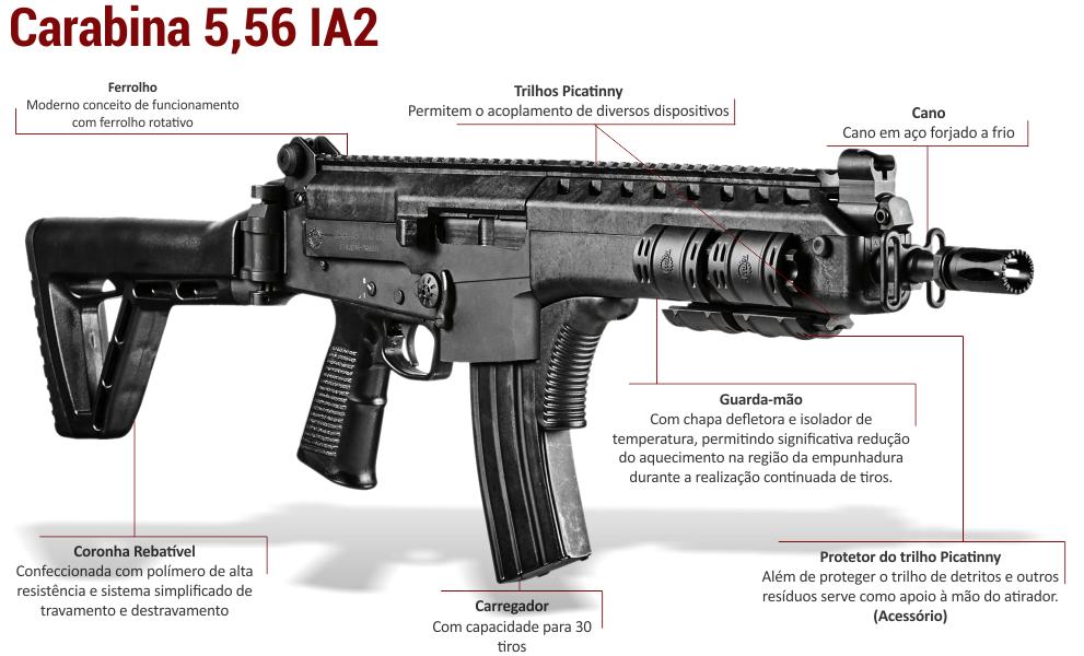 5.56 IA2 Carbine