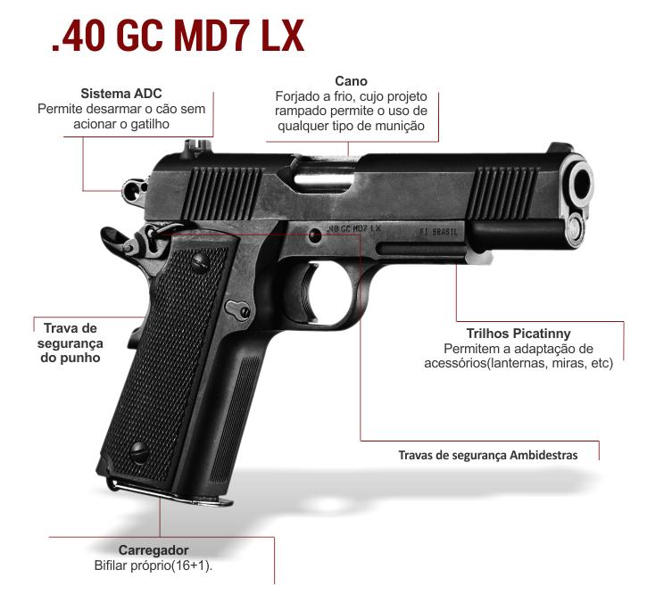 .40 GC MD7 LX