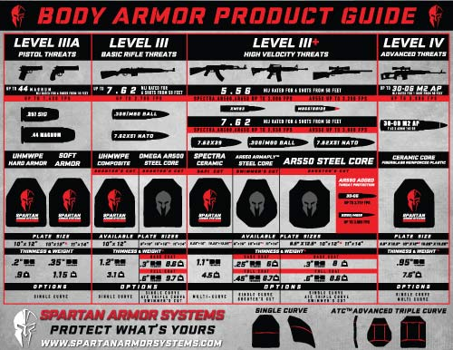 spartan-armor-systems-body-armor-guide.jpg