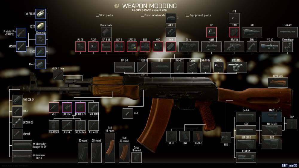 AK74.thumb.jpg.ce035aae2c2fa96110e0c0b7b2d430e2.jpg
