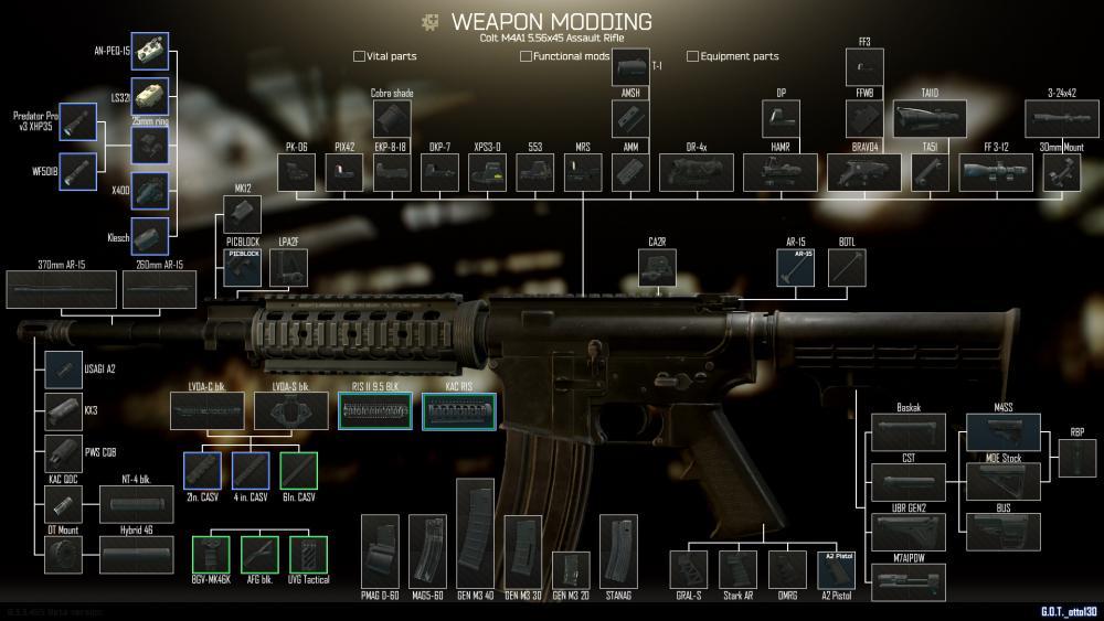 M4A1.thumb.jpg.9e7c8fea2a02ee1607df350b2bc68f22.jpg