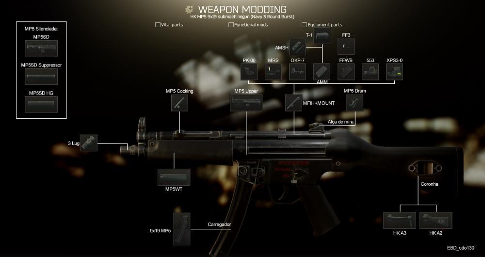MP5.thumb.jpg.2d69236416e674118ec95c4d9ba0343b.jpg