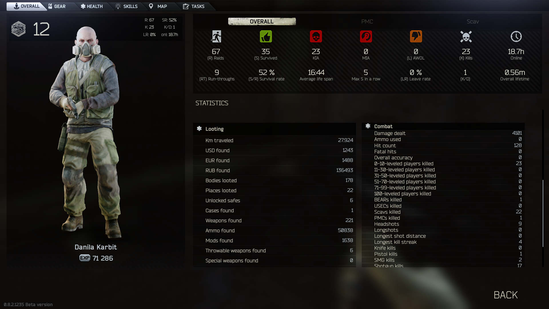 Player Scav Gains Level? - General game forum - Escape from Tarkov Forum