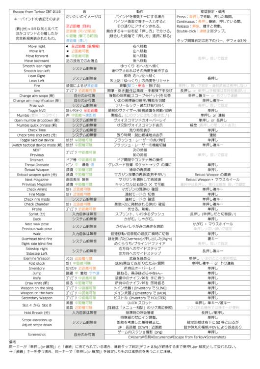 keybind_jp_0110.png